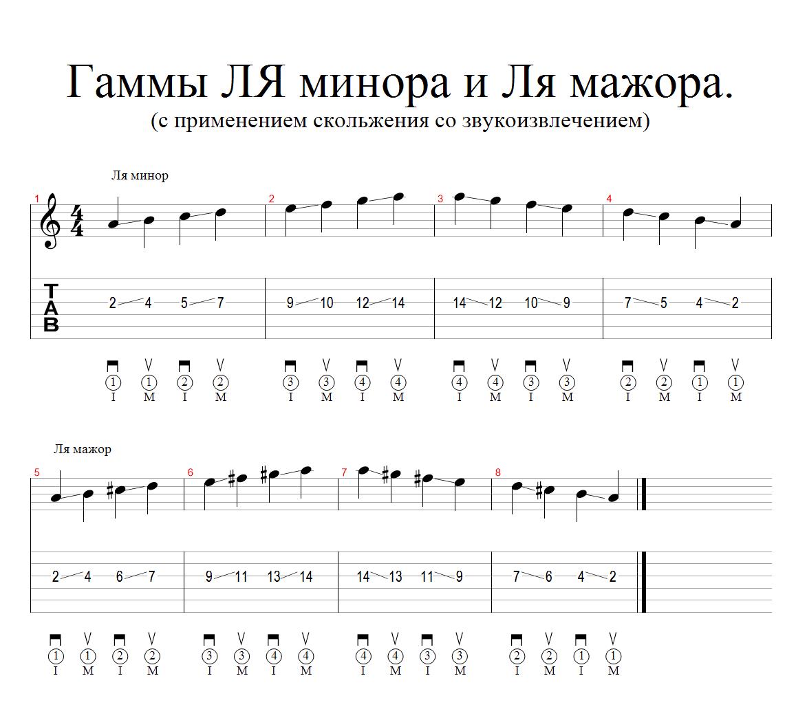 Гамма Ля минора и Ля мажора. С применением второго типа слайда на гитаре (активное скольжение).